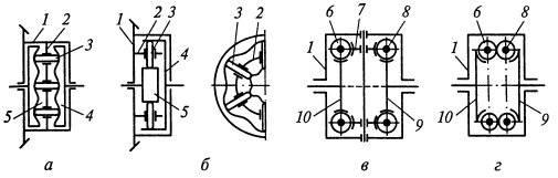 Схемы кулачковых и червячных дифференциалов