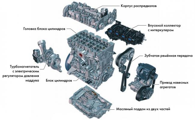 1.4-tsi-modulnaya-konstrukcia-tsi-1.4-140.png
