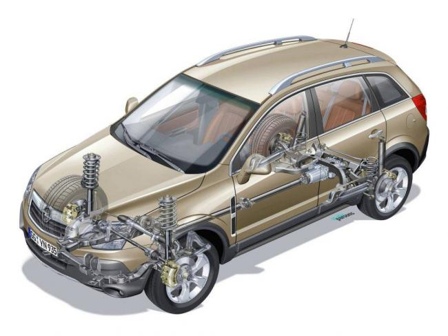 Opel_Antara_SUV-5-door_2007-1024x768.jpg