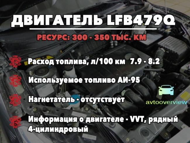 Ресурс-двигателя-Лифан-Х60-1.8-1.jpg