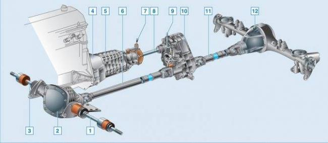 transmissiya-chevrolet-niva.jpg