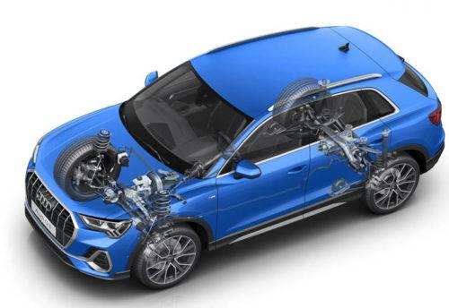new-Audi-Q3-2019-013-500x344.jpg