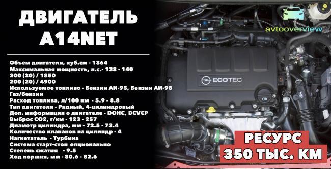 Ресурс-A14NET-1.4.jpg