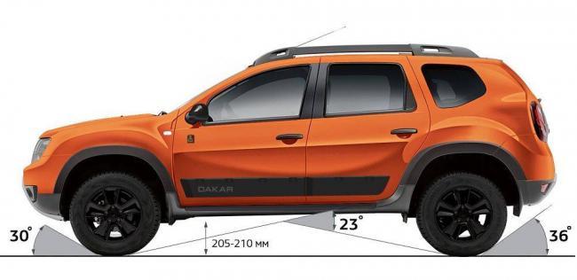 Renault-Duster-Dakar-2020-3.jpg