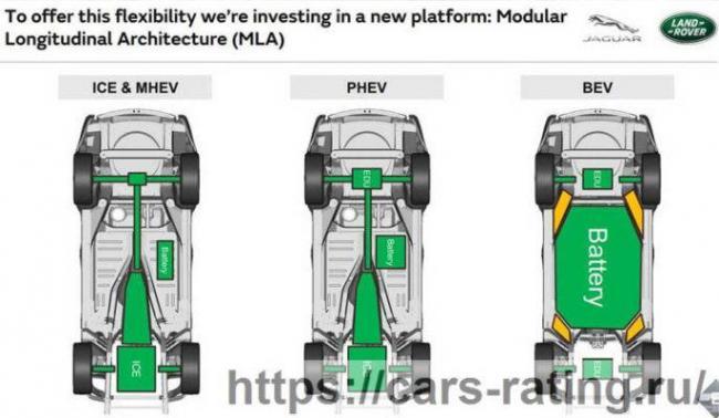 novyj-range-rover-2021-goda-15-e1611653930936.jpg