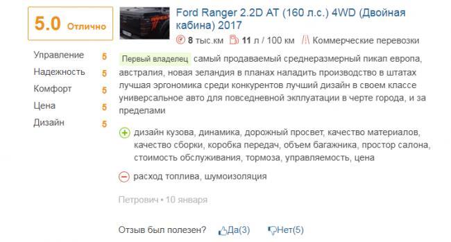 o-Ford-Ranger.png