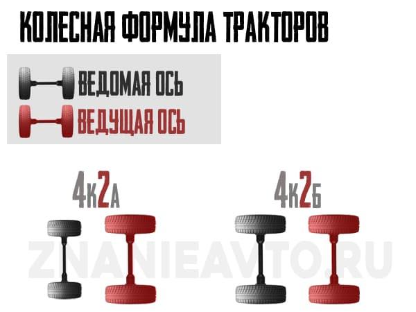 formula-dlya-traktora.jpg