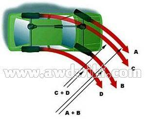 part-time-all-wheel-drive-windup.jpg